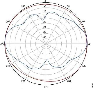 Cisco Aironet 2.4 GHz MIMO - Antena (4 dBi, 36°, Antena ...