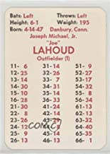Joe Lahoud (Baseball Card) 1973 APBA Baseball 1972 Season - [Base] #JOLA