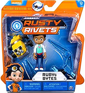 Rusty Rivets - Ruby and Bytes