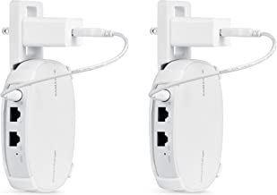 AC Outlet Mount Compatible with Samsung SmartThings WiFi...