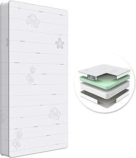 Best dual sided mattress Reviews