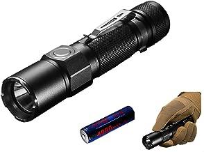 JETBeam JET KO-02 Compact Design High Brightness 6 Modes EDC Flashlight