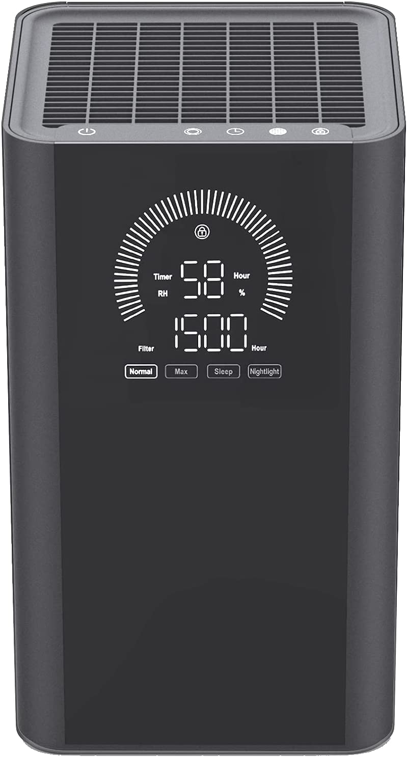 Muliap Air Purifier,Large Screen Air Purifiers for Home.Advanced 3-in-1 Filtration System.Four Modes,Night Light,Child Lock,Filter Remainning life display,No ozone.Model:KJ150.