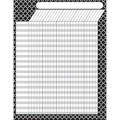 "Trend Enterprises Inc. Moroccan Black Incentive Chart, 17"" x 22"""