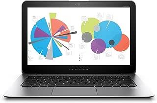HP EliteBook Folio 1020 G1 - Core M 1.2GHz - 8GB RAM - 256GB SSD (Renewed)