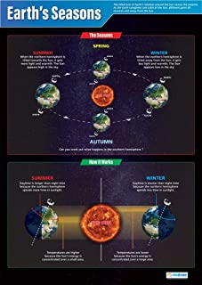 """Earth's Seasons 