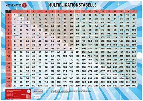 Lernposter Multiplikationen: Das kleine und große Einmaleins immer im Blick