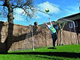 Open Goaaal Soccer Rebounder/Goal/Backstop All-in-One (Standard)