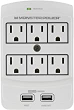 Monster Power - Home Office 650 USB, 6 outlets and 2 USB connectors, Wall Mount