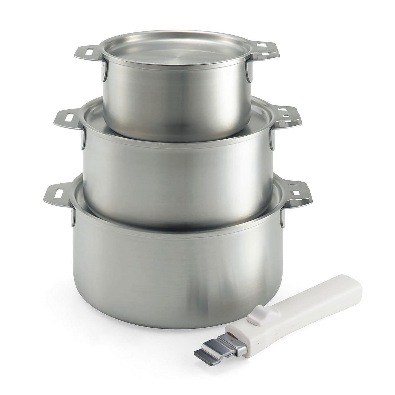 等スケッチ南アメリカ[ベルメゾン] 取っ手 が 外せる 鍋 [日本製] タイプ:7点セット