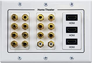 7.1/7.2 Home Theater Speaker Wall Plate 24K Gold Plated with 3 HDMI Connectors