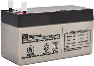 High Tech Pet Backup Battery B12V-1.3 for High Tech Pet Power Pet Doors