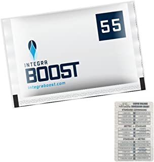Integra Boost RH 55% 2 Way Humidity Control Large, 67g - 12 Pack + Twin Canaries Chart