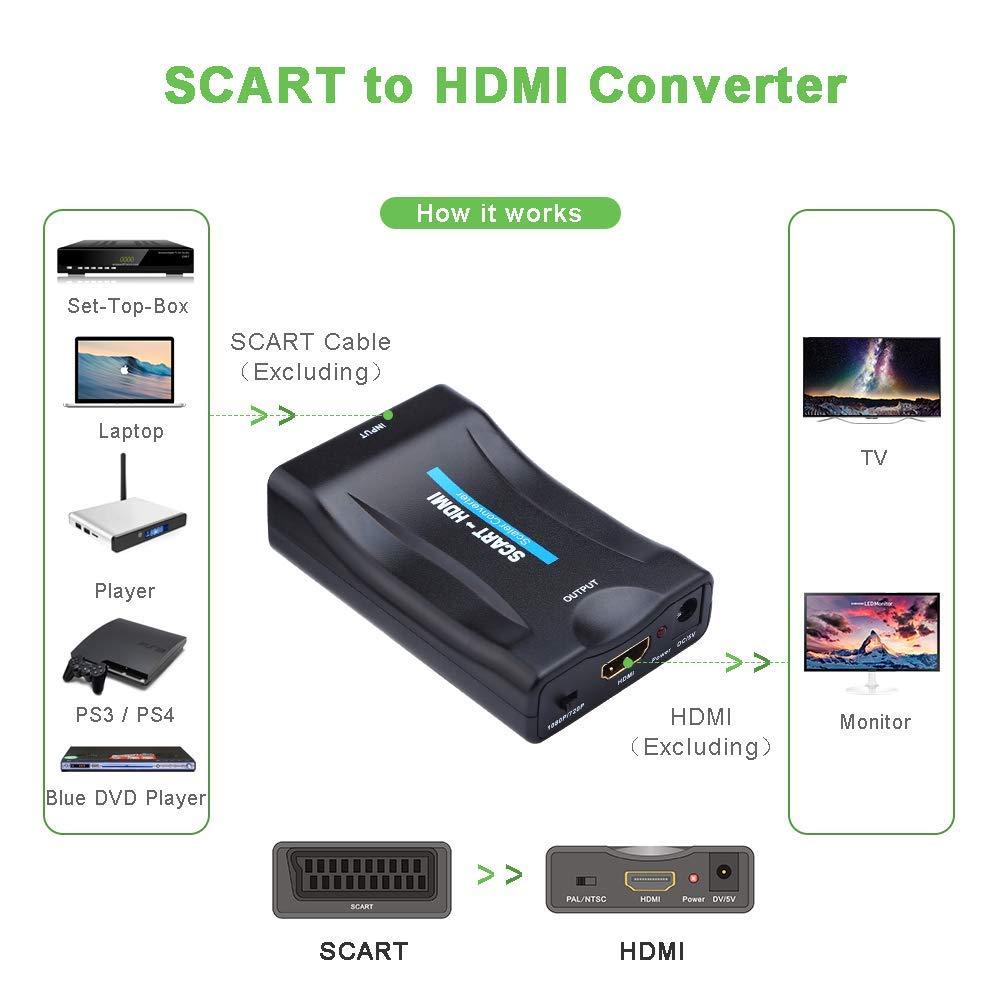 Yblntek Scart a HDMI Convertidor analógico a Adaptador Digital 1080P SCART a HDMI Adaptador de Audio de vídeo 21 Pines 60 Hz para DVD Set Box HDTV PAL NTSC: Amazon.es: Electrónica