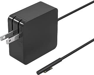 Surface Pro 3/Pro 4/Pro 5充電器 Anikks 12V 2.58A 36W電源ACアダプター Microsoft Surface Pro3/Pro4/Pro 5タブレットAC充電器