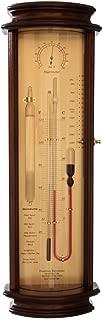 tendency barometer