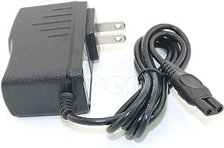 Car DC Adapter For Radio Shack PRO-106 Cat 20-106 Digital Handheld Scanner No