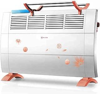 FEI Calefactor Calentador de convección con Termostato y Temporizador,  2 KW para la compañia Corte de Seguridad de inclinación