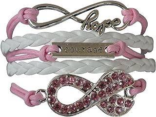 Cancer Awareness Pink Ribbon Bracelet, Hope & Faith Bracelet, Breast Cancer Infinity Bracelet, Perfect Cancer Gift