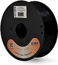 octave abs filament