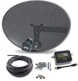 Best Satellite Dishes - Digitalis Direct Sky, Sky Plus HD or Freesat Review