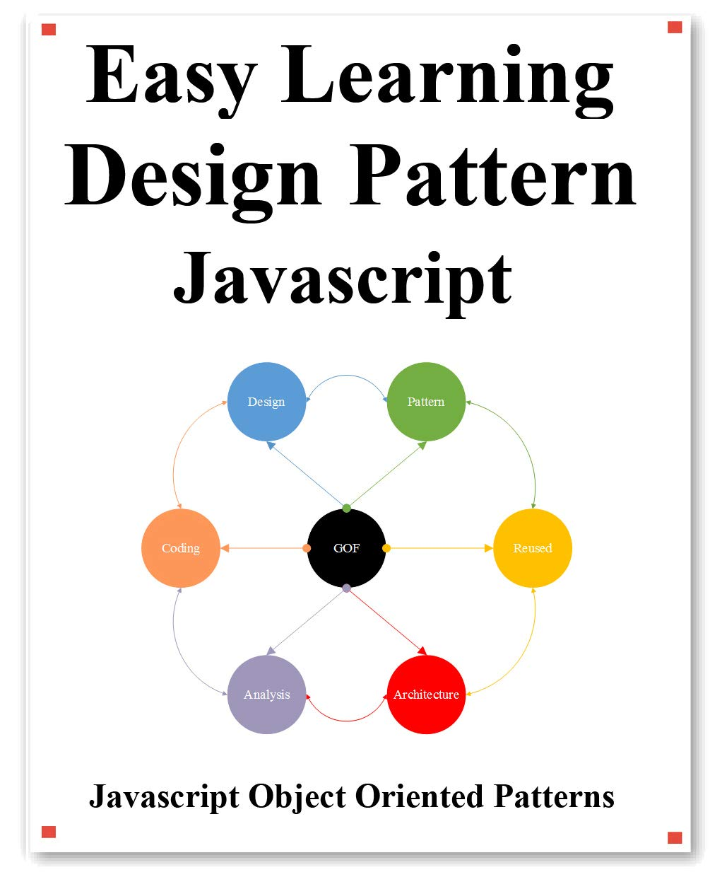 Easy Learning Design Patterns Javascript: Build Better Coding and Design Patterns
