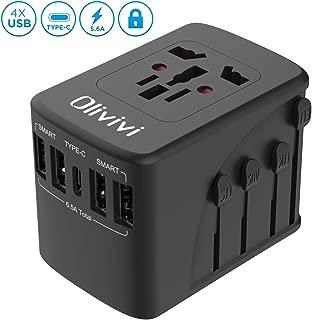 Best wall power socket Reviews