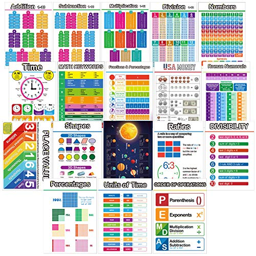 18 Math Posters for Elementary School - Classroom Posters Elementary Home School Supply - Multiplication, Division, Addition, Subtraction, Percentages, Ratios, Place Value, Solar System
