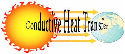Conductive Heat Transfer product image