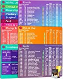 Keto Cheat Sheet Magnets 16 Pcs - Keto Diet for Beginners Guide 2021 - Quick Weight Loss Chart Easy Reference for 228 Keto Foods Plus Extra Keto Friendly Cookbook Recipe, List of 488 Food