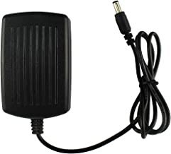 TIANLUAN New AC DC Adapter for RCA RTS7010B 37