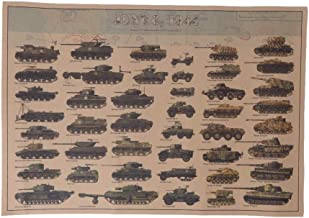 Junlinto Tanque de la Segunda Guerra Mundial Carteles Retro Papel Kraft Etiqueta de la Pared Arte Artesanía Bar Cafetería