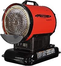 images of kerosene heaters