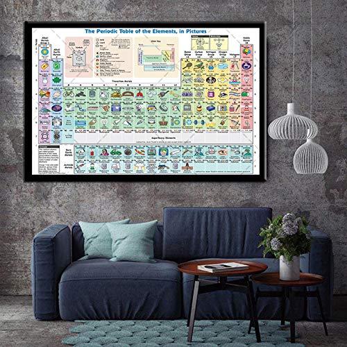 WJY Póster de Arte Tabla periódica de los Elementos Ciencia química Pintura en Lienzo Imágenes de Pared Retro Impresiones para la Sala de Estar Decoración del hogar 40x60cm Sin Marco