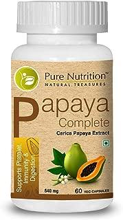 Best papaya leaf pills Reviews