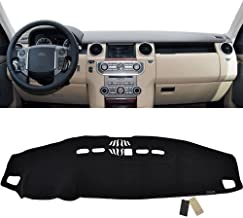 Best land rover dashboard Reviews