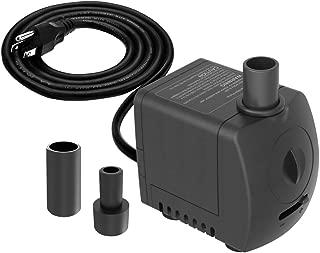 rio 1000 pump