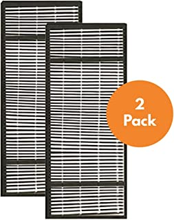 True HEPA Replacement Filter Compatible with Honeywell H Filter (HRF-H2) for HPA060, HPA160, HPA050, HPA150, HHT055, HHT155 Air Purifiers 2 Pack
