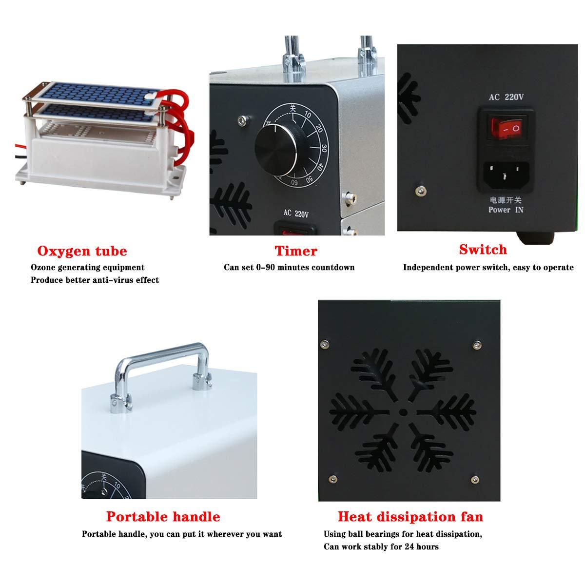 Generador de Ozono Portátil 20.000mg/h Comercial Purificador de ...