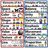 Elements of Art & Principles of Design Art Poster 5' X 16' (Set of 16)