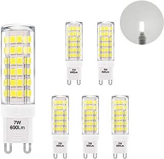 Best gu9 bulbs dimmable Reviews