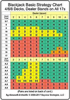 Blackjack Strategy Card - Large Edition  4/6/8 Decks Dealer Stands on All 17s