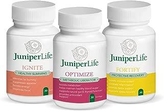 Transformation Program Refill Kit - Burn Belly Fat, Boost Immune System, Decrease Inflammation, Improve Gut Health, Appetite Suppressant, Boost Energy, Focus, and Motivation.