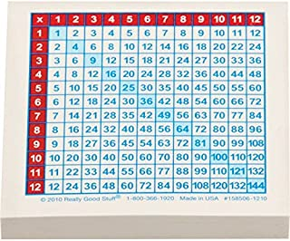 "Really Good Stuff Multiplication Chart Stick-Its, 3"" by 3"" (1 100-Sheet Pad) – Convenient Multiplication Tables Resource – Stick to Classwork, Desks, Folders, Textbooks, Homework Assignments"