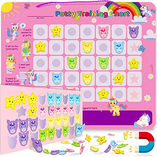 PutskA Potty-Training-Magnetic-Reward-Chart for Toddlers - Potty Chart with Multicolored Unicorn & Star Stickers – Motivational Toilet Training for Girls (Unicorn Theme)