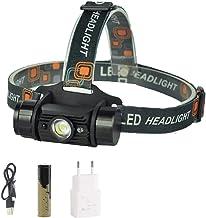 Koplamp LED Inductie Koplamp Bewegingssensor Koplamp Oplaadbare Hoofd Torch Camping Jacht Zaklamp
