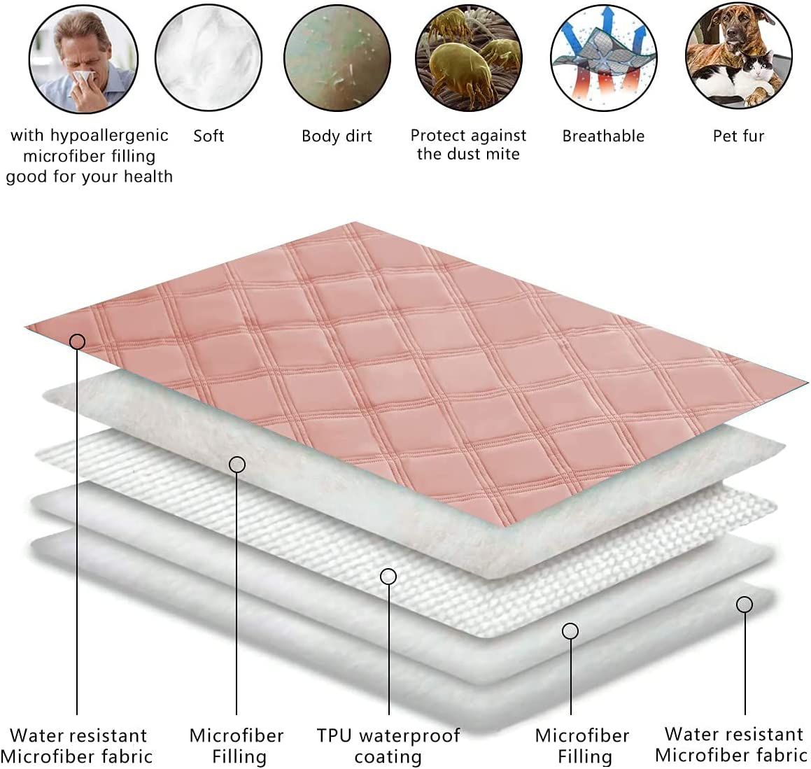 Ameritex Waterproof Dog Bed Cover Pet Blanket with Anti-Slip Back for Furniture Bed Couch Sofa 2 pcs (30x30 Inches, Light Pink) : Kitchen & Dining