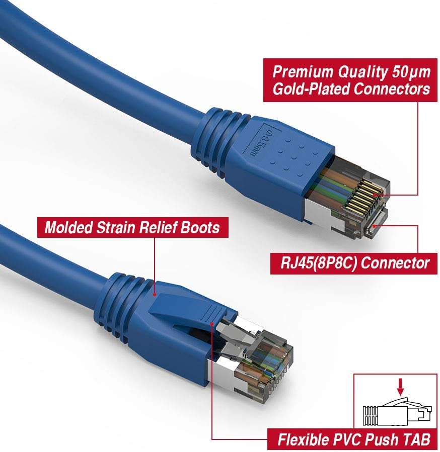 3Ft Cat.8 S//FTP Ethernet Network Cable 2GHz 40G White