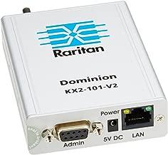 Raritan 1USER 1SERVER KVM Over IP Supports Virtual Media