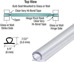 Best bulb seal tape Reviews